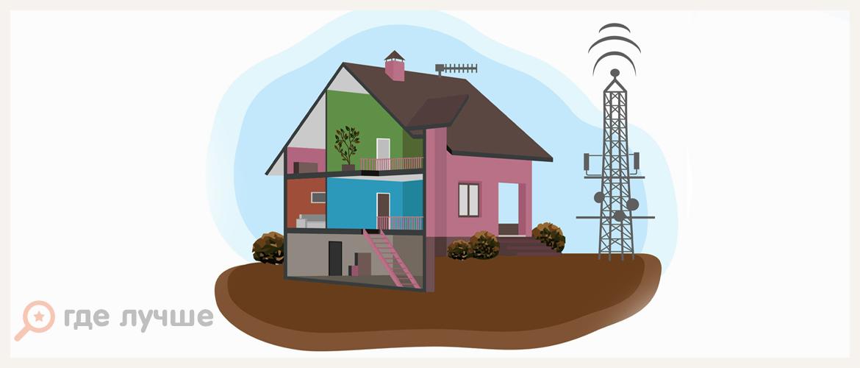 слабый сигнал интернета даче